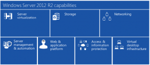 compromp-tip_of_the_day-Windows_Server_2012_R2_capabilities