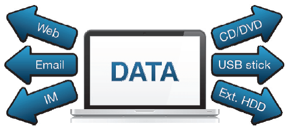 Data Leakage Prevention | data loss protection | DLP